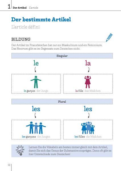 Langenscheidt Bild für Bild Grammatik Französisch